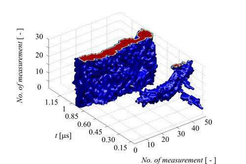 ultrasonics methods and applications pdf